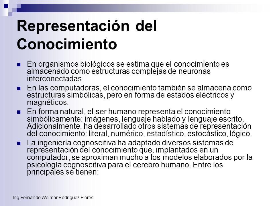 Ing.Fernando Weimar Rodriguez Flores Representación del Conocimiento En organismos biológicos se estima que el conocimiento es almacenado como estruct