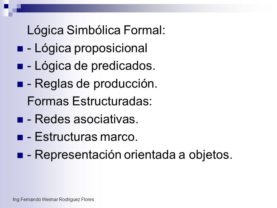 Ing.Fernando Weimar Rodriguez Flores Lógica Simbólica Formal: - Lógica proposicional - Lógica de predicados. - Reglas de producción. Formas Estructura