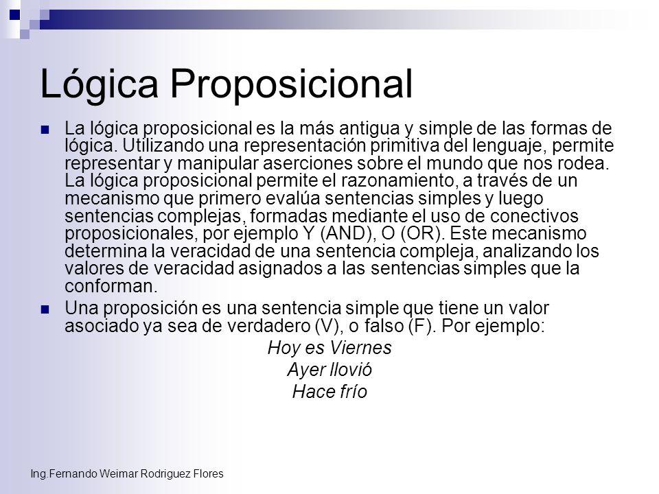 Ing.Fernando Weimar Rodriguez Flores Lógica Proposicional La lógica proposicional es la más antigua y simple de las formas de lógica. Utilizando una r