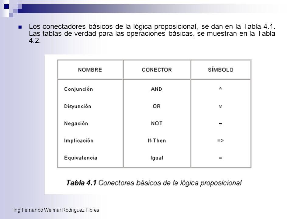 Ing.Fernando Weimar Rodriguez Flores Los conectadores básicos de la lógica proposicional, se dan en la Tabla 4.1. Las tablas de verdad para las operac