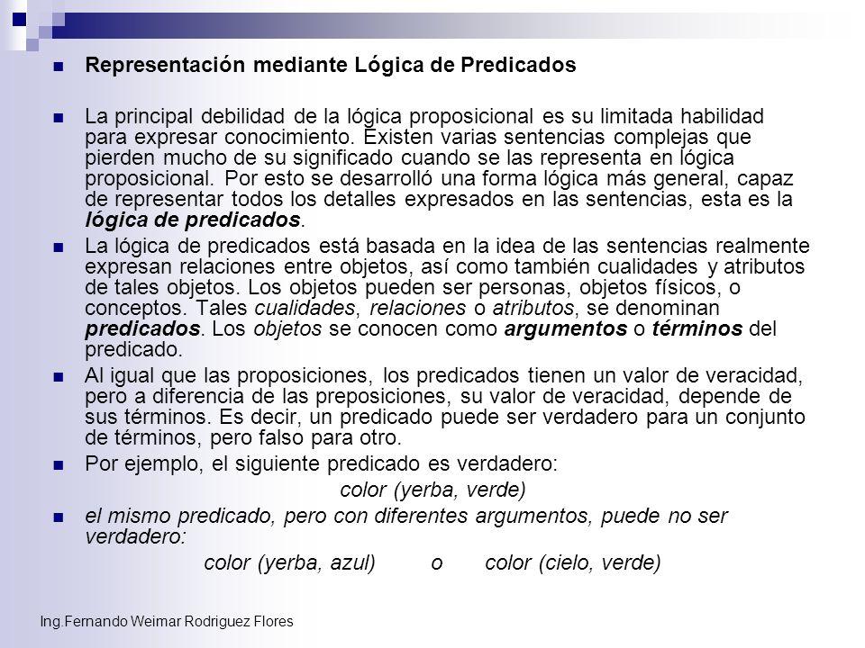 Ing.Fernando Weimar Rodriguez Flores Representación mediante Lógica de Predicados La principal debilidad de la lógica proposicional es su limitada hab