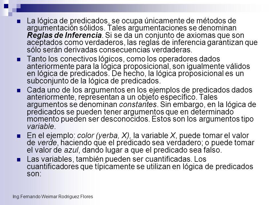 Ing.Fernando Weimar Rodriguez Flores La lógica de predicados, se ocupa únicamente de métodos de argumentación sólidos. Tales argumentaciones se denomi