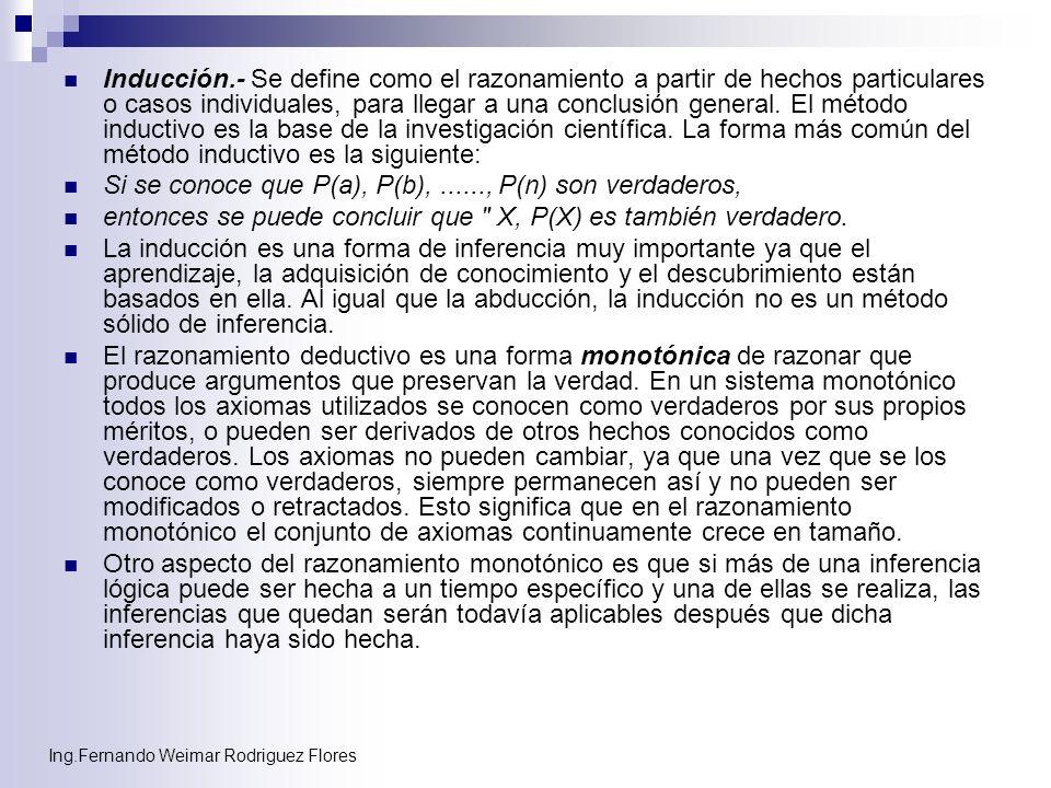 Ing.Fernando Weimar Rodriguez Flores Inducción.- Se define como el razonamiento a partir de hechos particulares o casos individuales, para llegar a un