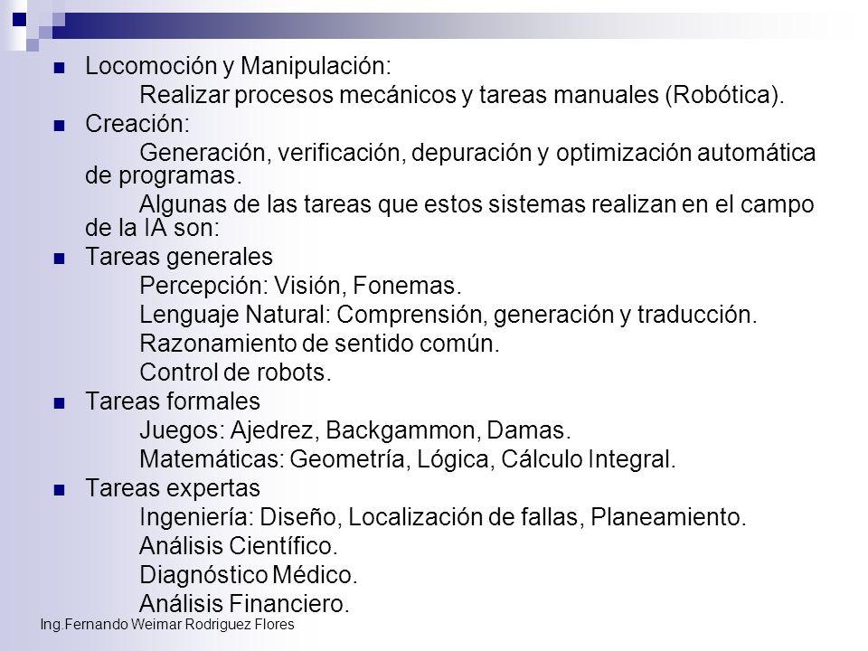 Ing.Fernando Weimar Rodriguez Flores Locomoción y Manipulación: Realizar procesos mecánicos y tareas manuales (Robótica). Creación: Generación, verifi