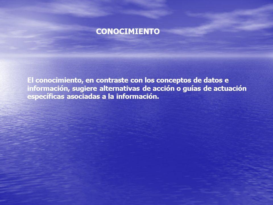 CONOCIMIENTO El conocimiento, en contraste con los conceptos de datos e información, sugiere alternativas de acción o guías de actuación específicas a