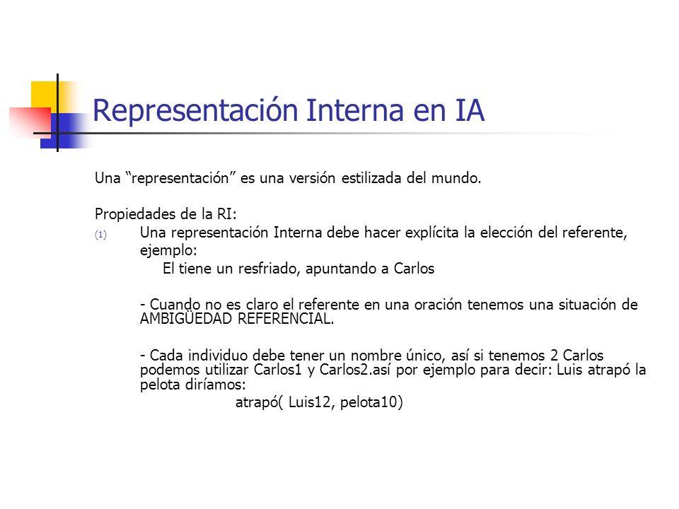 Representación Interna en IA Una representación es una versión estilizada del mundo. Propiedades de la RI: (1) Una representación Interna debe hacer e