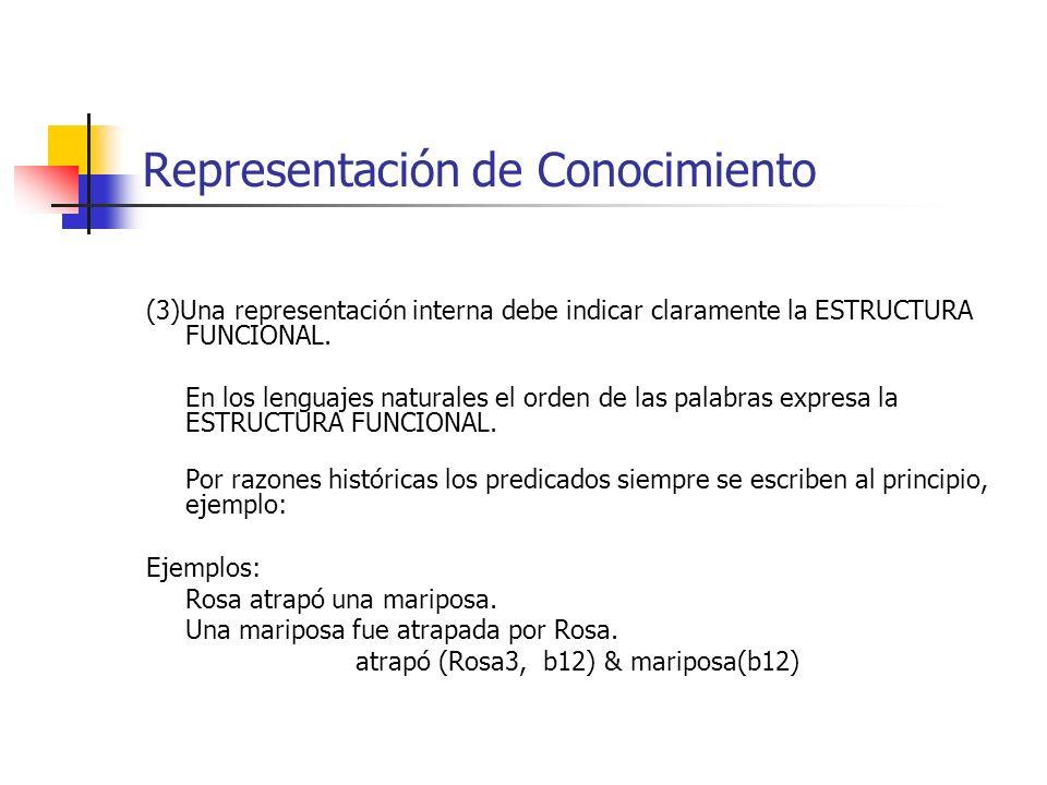 Representación del Conocimiento En todos los ejemplos anteriores hemos traducido oraciones en Español a fragmentos de representación interna.