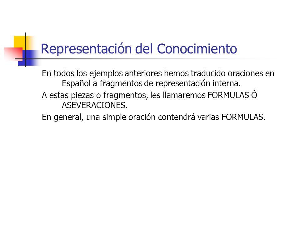 Representación del Conocimiento En todos los ejemplos anteriores hemos traducido oraciones en Español a fragmentos de representación interna. A estas