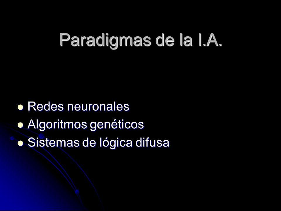 Paradigmas de la I.A. Redes neuronales Redes neuronales Algoritmos genéticos Algoritmos genéticos Sistemas de lógica difusa Sistemas de lógica difusa