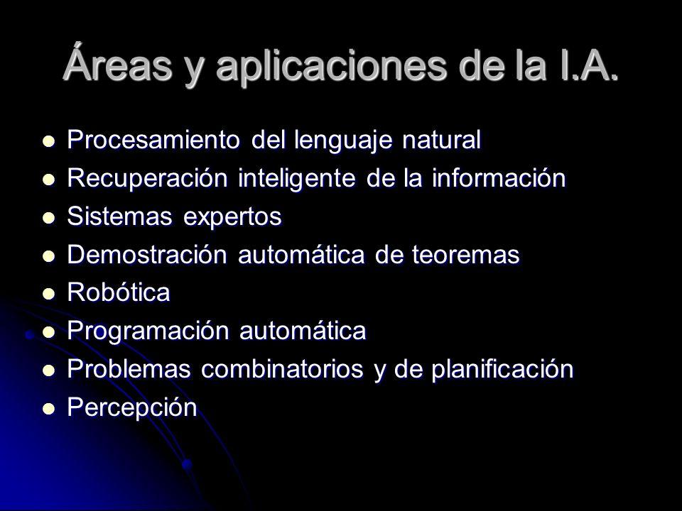Áreas y aplicaciones de la I.A. Procesamiento del lenguaje natural Procesamiento del lenguaje natural Recuperación inteligente de la información Recup