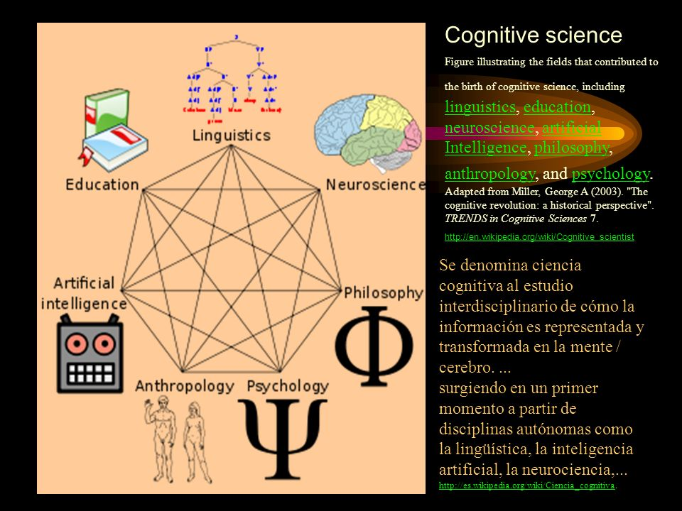 Cognitive science Figure illustrating the fields that contributed to the birth of cognitive science, including linguistics, education, neuroscience, a