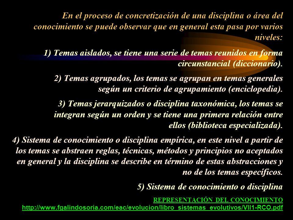 En el proceso de concretización de una disciplina o área del conocimiento se puede observar que en general esta pasa por varios niveles: 1) Temas aisl