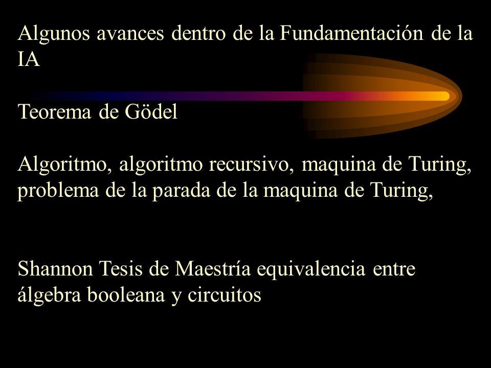 Algunos avances dentro de la Fundamentación de la IA Teorema de Gödel Algoritmo, algoritmo recursivo, maquina de Turing, problema de la parada de la m