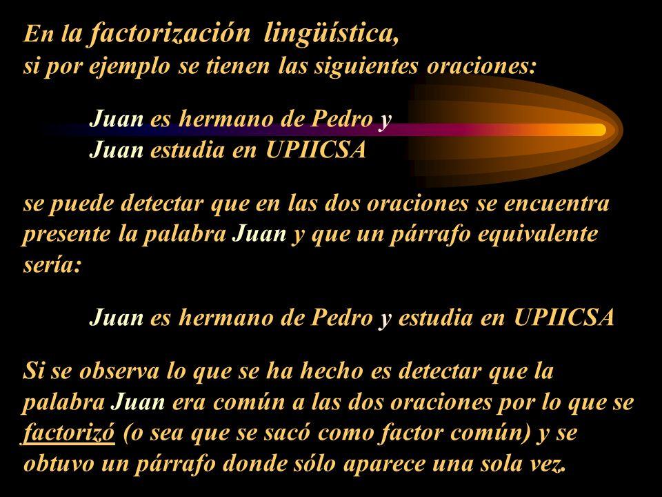 En l a factorización lingüística, si por ejemplo se tienen las siguientes oraciones: Juan es hermano de Pedro y Juan estudia en UPIICSA se puede detec