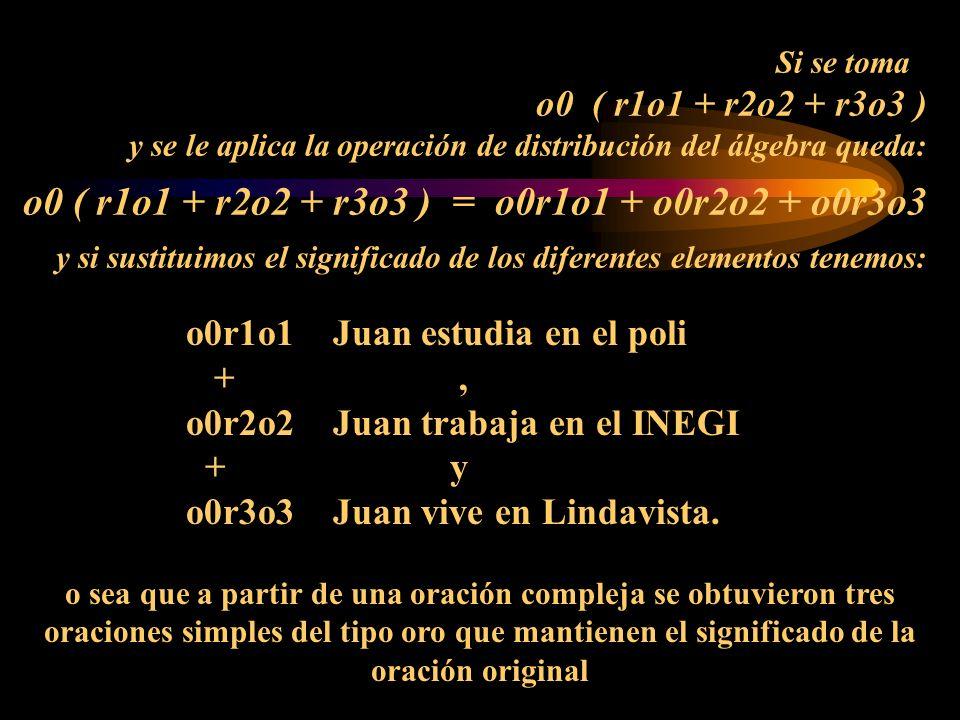 Si se toma o0 ( r1o1 + r2o2 + r3o3 ) y se le aplica la operación de distribución del álgebra queda: o0 ( r1o1 + r2o2 + r3o3 ) = o0r1o1 + o0r2o2 + o0r3