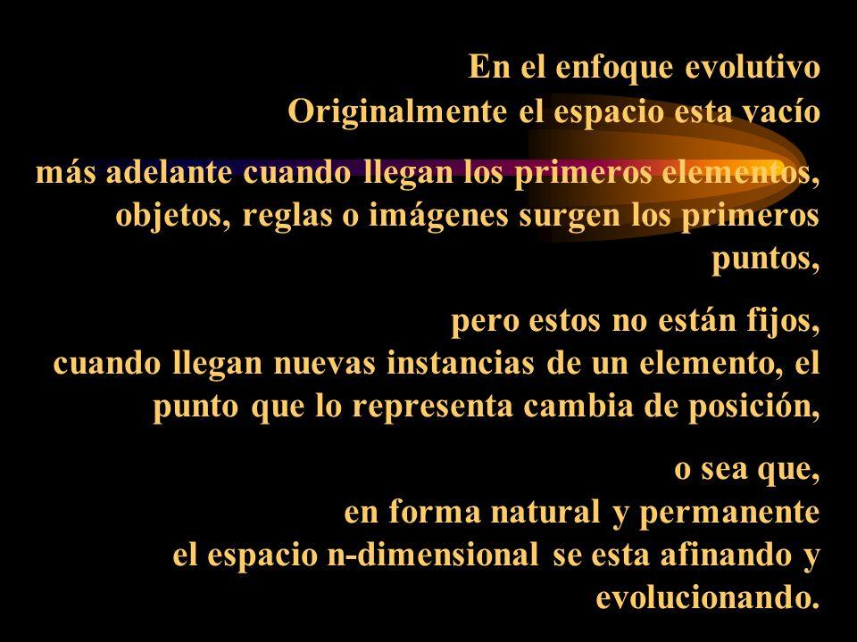 En el enfoque evolutivo Originalmente el espacio esta vacío más adelante cuando llegan los primeros elementos, objetos, reglas o imágenes surgen los p