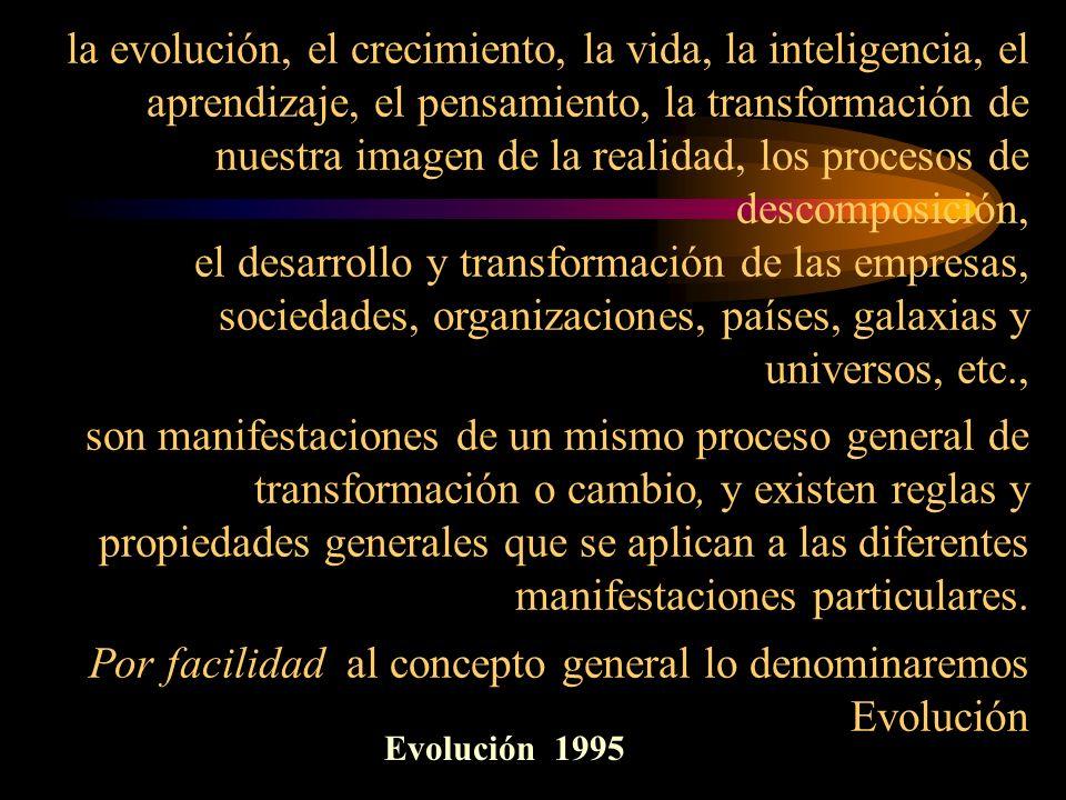 la evolución, el crecimiento, la vida, la inteligencia, el aprendizaje, el pensamiento, la transformación de nuestra imagen de la realidad, los proces