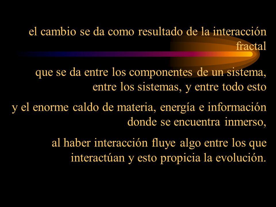 el cambio se da como resultado de la interacción fractal que se da entre los componentes de un sistema, entre los sistemas, y entre todo esto y el eno