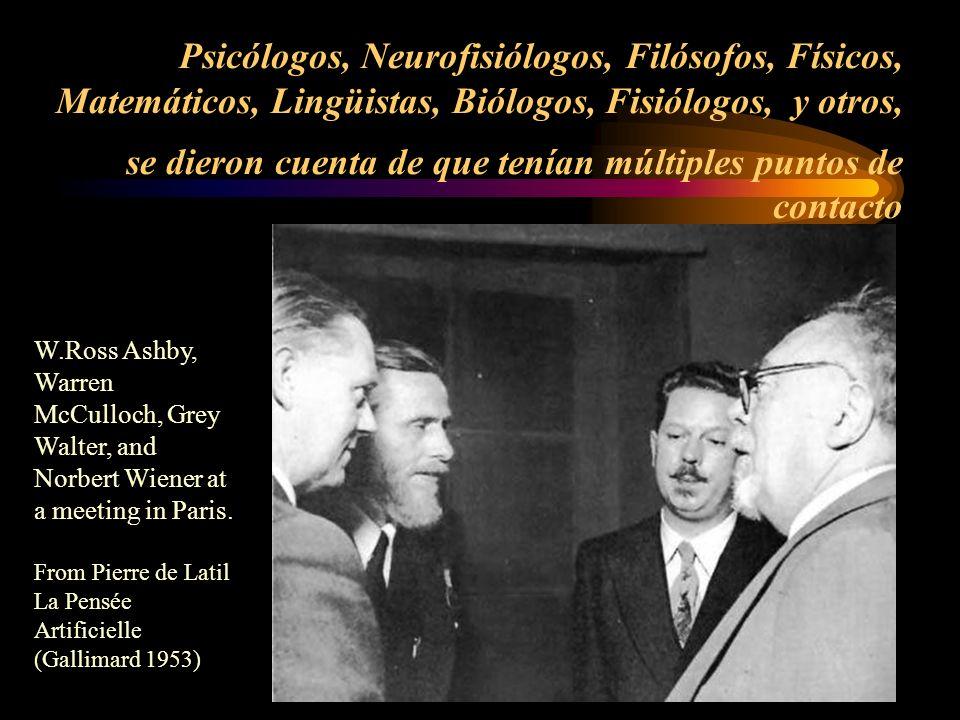 Psicología Neurologí a Física Sociología -------