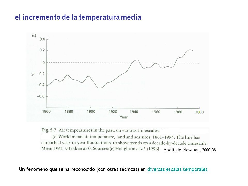sobre el cambio climático: informe 2007 (II)