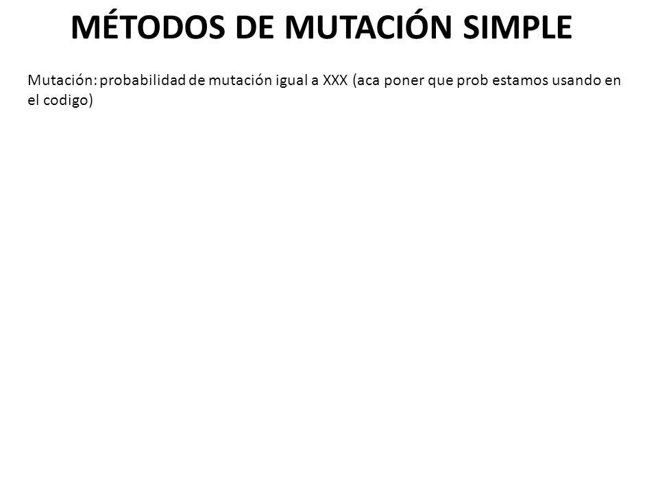 MÉTODOS DE MUTACIÓN SIMPLE Mutación: probabilidad de mutación igual a XXX (aca poner que prob estamos usando en el codigo)