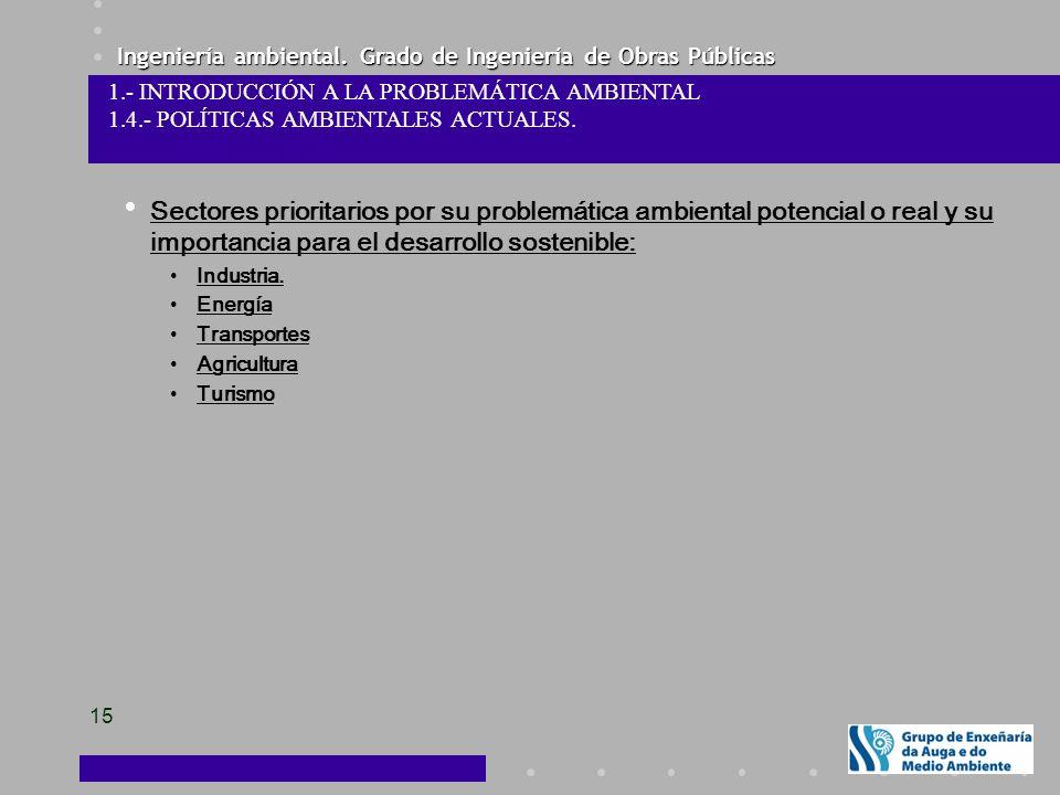 Ingeniería ambiental. Grado de Ingeniería de Obras Públicas 15 Sectores prioritarios por su problemática ambiental potencial o real y su importancia p