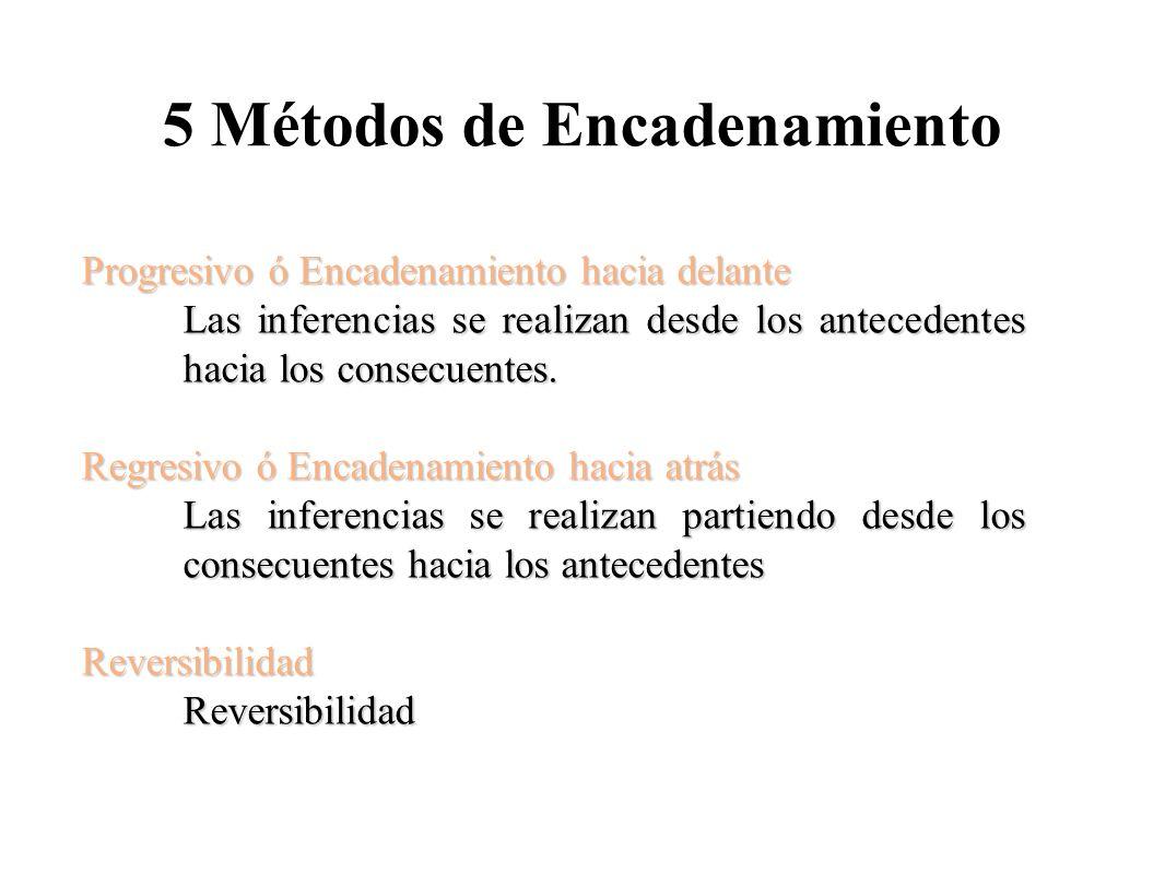 5 Métodos de Encadenamiento Progresivo ó Encadenamiento hacia delante Las inferencias se realizan desde los antecedentes hacia los consecuentes. Regre