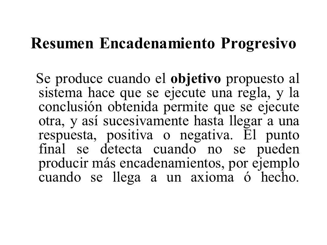 Resumen Encadenamiento Progresivo Se produce cuando el objetivo propuesto al sistema hace que se ejecute una regla, y la conclusión obtenida permite q