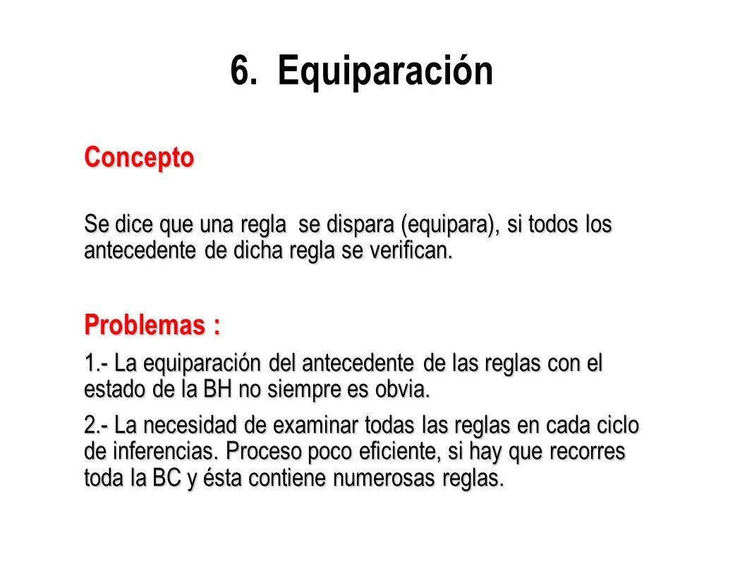 Concepto Se dice que una regla se dispara (equipara), si todos los antecedente de dicha regla se verifican. Problemas : 1.- La equiparación del antece