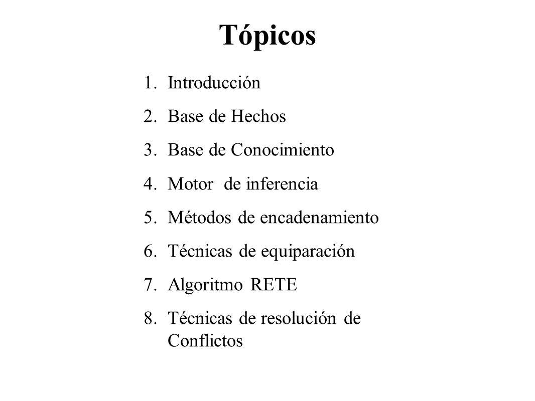 Tópicos 1.Introducción 2.Base de Hechos 3.Base de Conocimiento 4.Motor de inferencia 5.Métodos de encadenamiento 6.Técnicas de equiparación 7.Algoritm