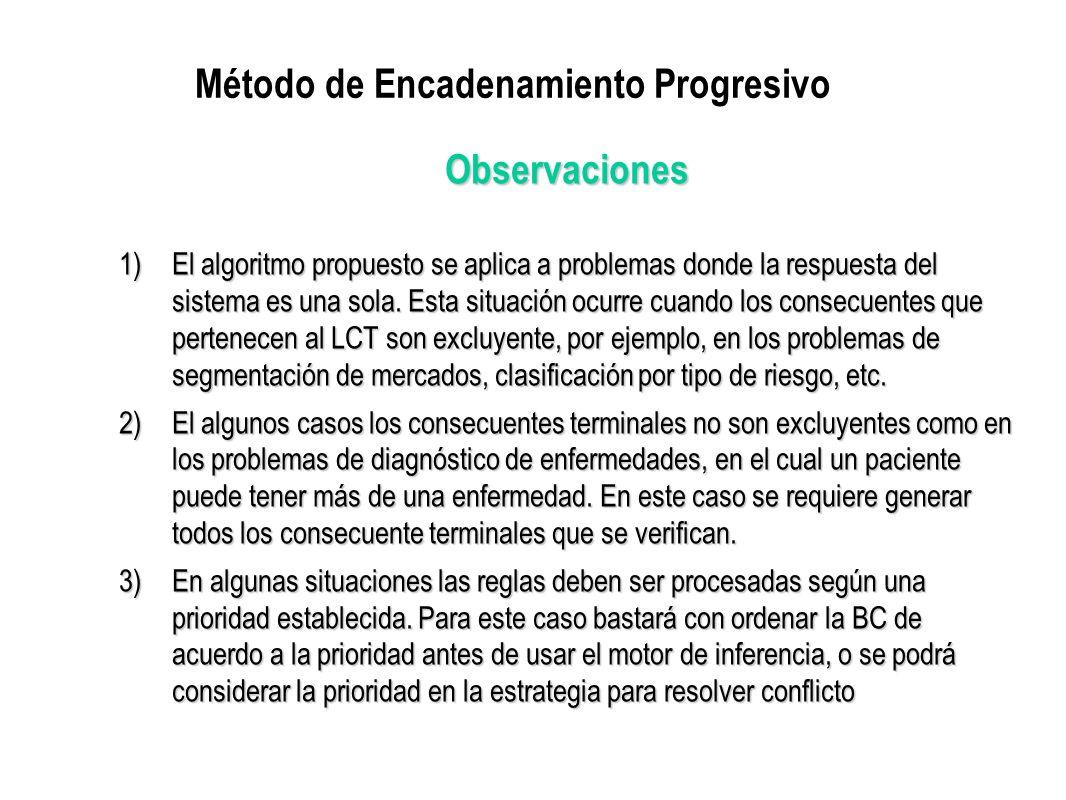 Observaciones 1)El algoritmo propuesto se aplica a problemas donde la respuesta del sistema es una sola. Esta situación ocurre cuando los consecuentes
