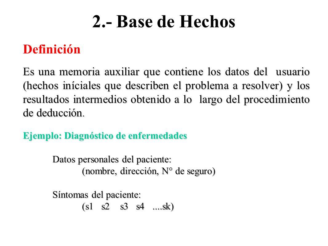 2.- Base de Hechos Es una memoria auxiliar que contiene los datos del usuario (hechos iníciales que describen el problema a resolver) y los resultados