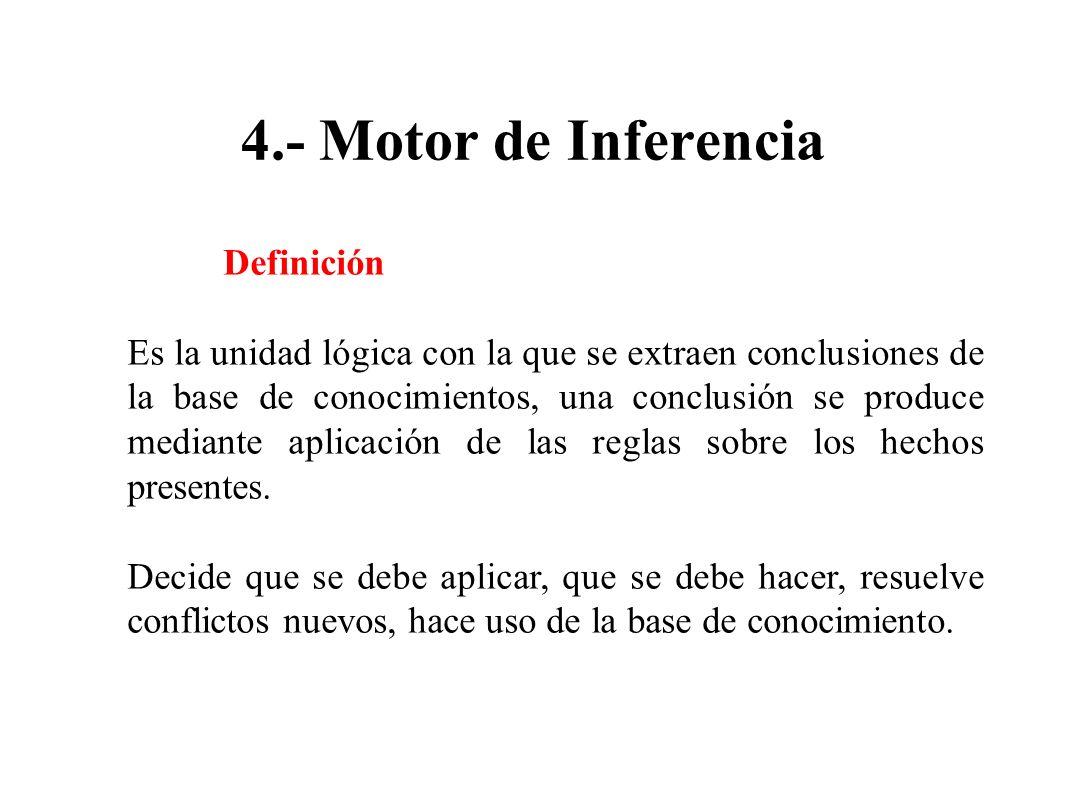 4.- Motor de Inferencia Definición Es la unidad lógica con la que se extraen conclusiones de la base de conocimientos, una conclusión se produce media