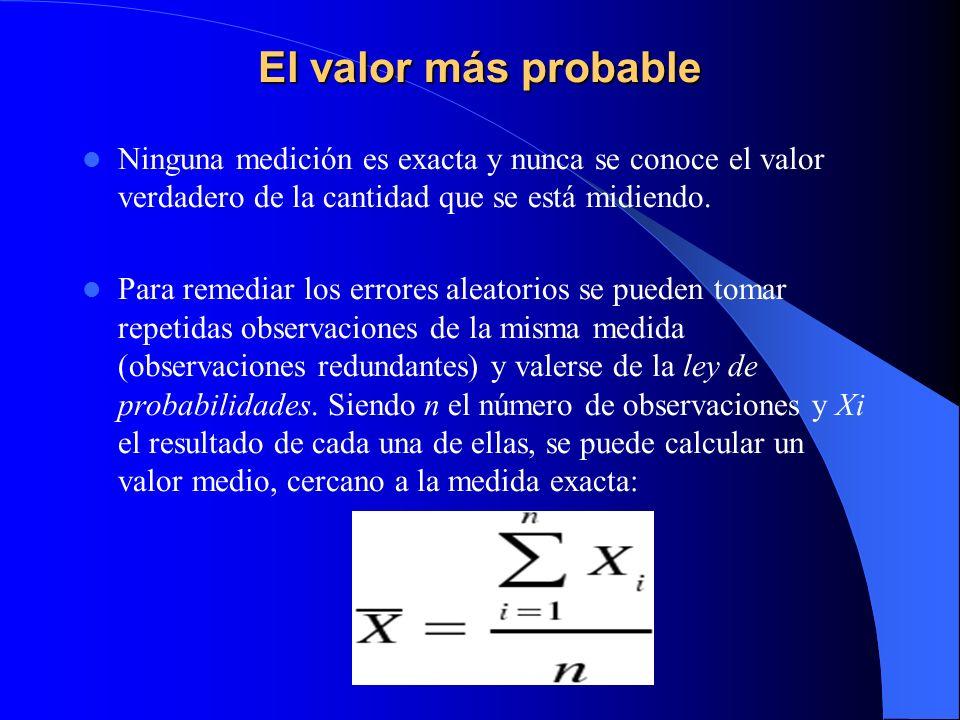 El valor más probable Ninguna medición es exacta y nunca se conoce el valor verdadero de la cantidad que se está midiendo. Para remediar los errores a
