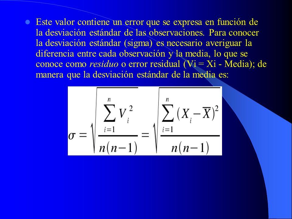 Este valor contiene un error que se expresa en función de la desviación estándar de las observaciones. Para conocer la desviación estándar (sigma) es