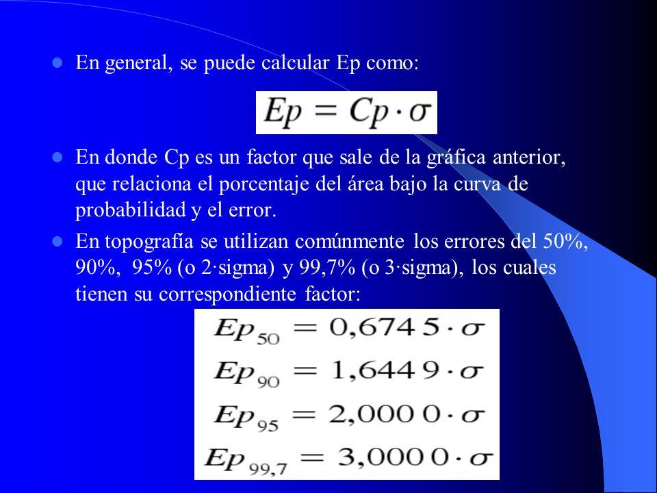 En general, se puede calcular Ep como: En donde Cp es un factor que sale de la gráfica anterior, que relaciona el porcentaje del área bajo la curva de