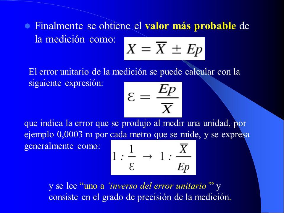 Finalmente se obtiene el valor más probable de la medición como: El error unitario de la medición se puede calcular con la siguiente expresión: que in