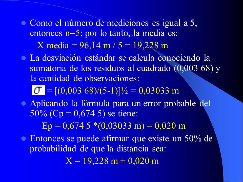 Como el número de mediciones es igual a 5, entonces n=5; por lo tanto, la media es: X media = 96,14 m / 5 = 19,228 m La desviación estándar se calcula