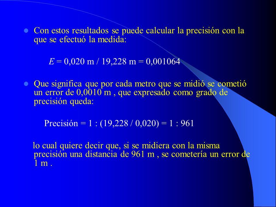 Con estos resultados se puede calcular la precisión con la que se efectuó la medida: E = 0,020 m / 19,228 m = 0,001064 Que significa que por cada metr