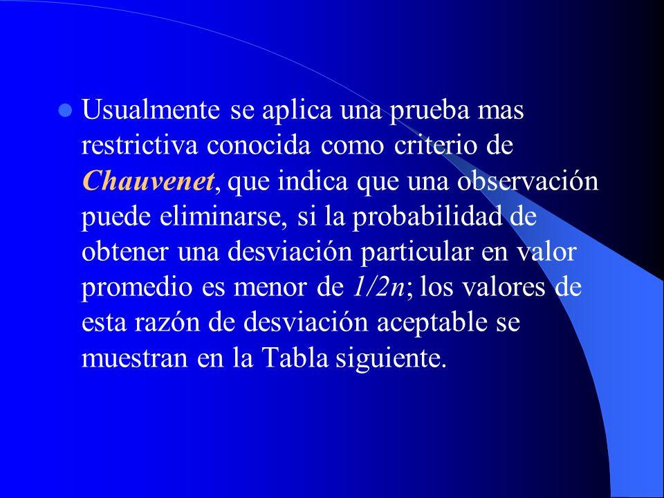 Usualmente se aplica una prueba mas restrictiva conocida como criterio de Chauvenet, que indica que una observación puede eliminarse, si la probabilid