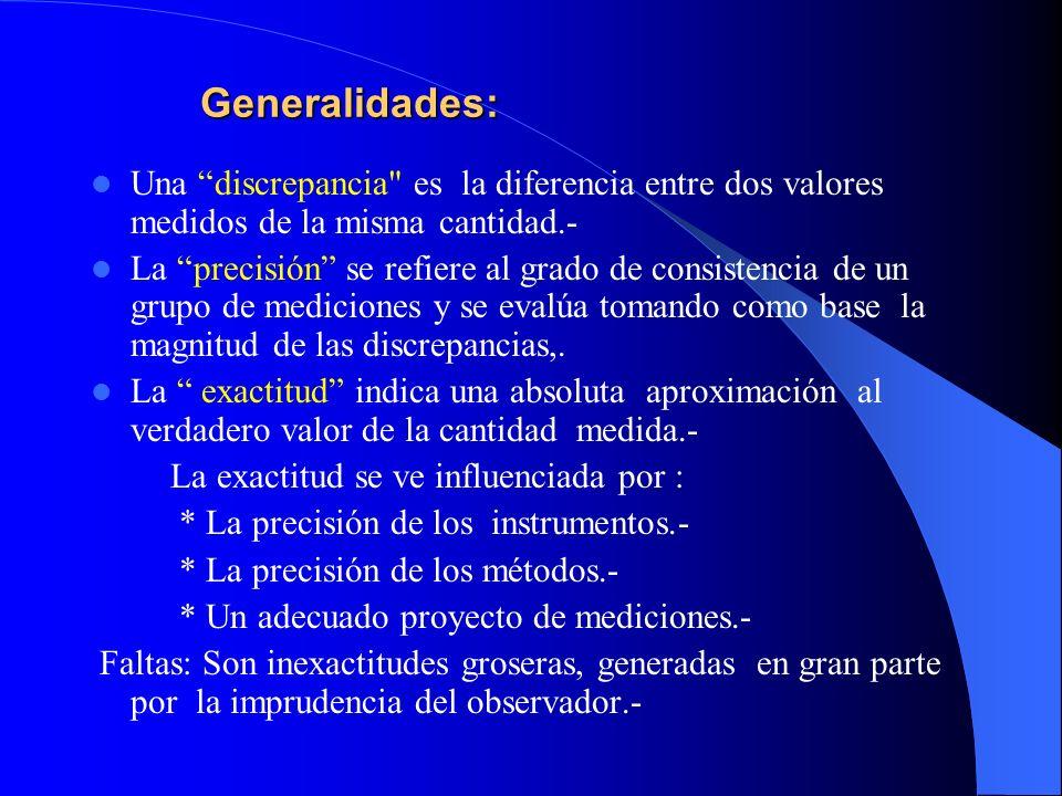 Generalidades: Una discrepancia