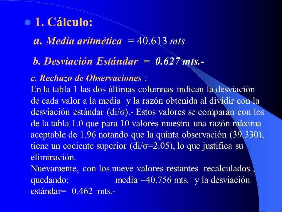 1. Cálculo: a. Media aritmética = 40.613 mts b. Desviación Estándar = 0.627 mts.- c. Rechazo de Observaciones : En la tabla 1 las dos últimas columnas