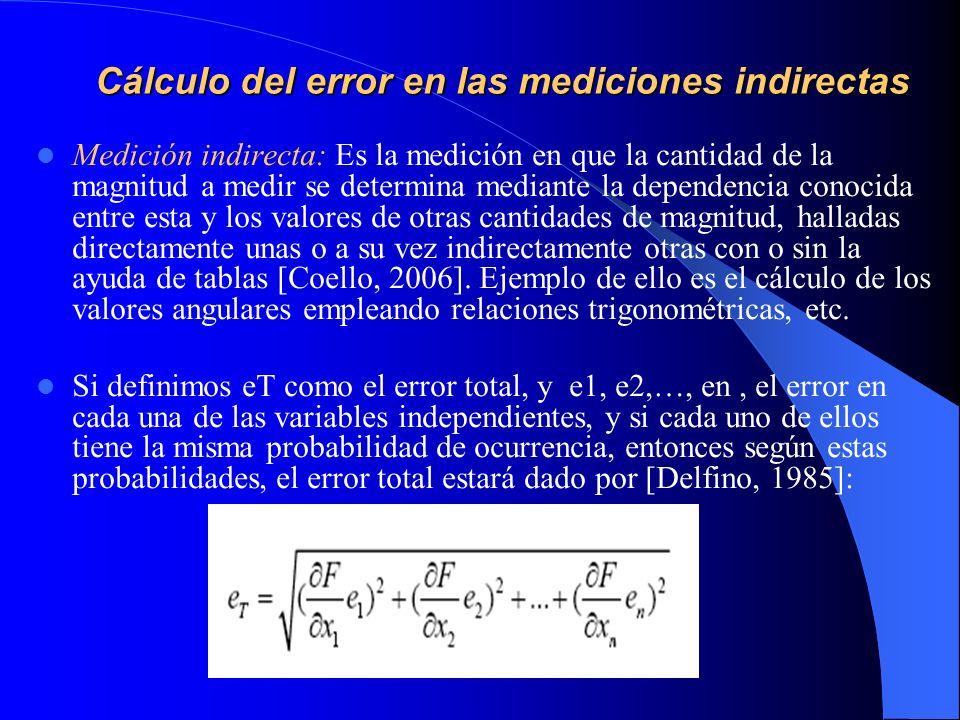 Cálculo del error en las mediciones indirectas Medición indirecta: Es la medición en que la cantidad de la magnitud a medir se determina mediante la d