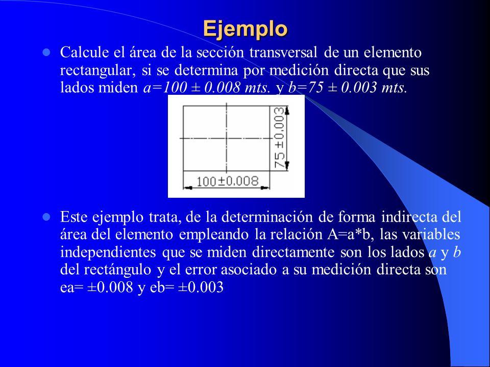 Ejemplo Calcule el área de la sección transversal de un elemento rectangular, si se determina por medición directa que sus lados miden a=100 ± 0.008 m