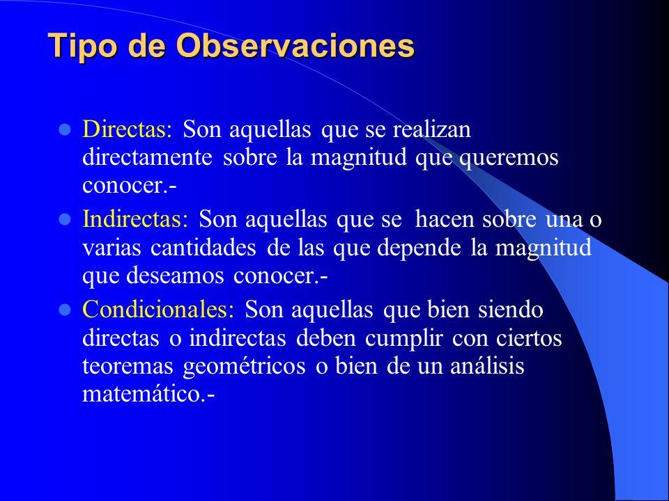 Tipo de Observaciones Directas: Son aquellas que se realizan directamente sobre la magnitud que queremos conocer.- Indirectas: Son aquellas que se hac