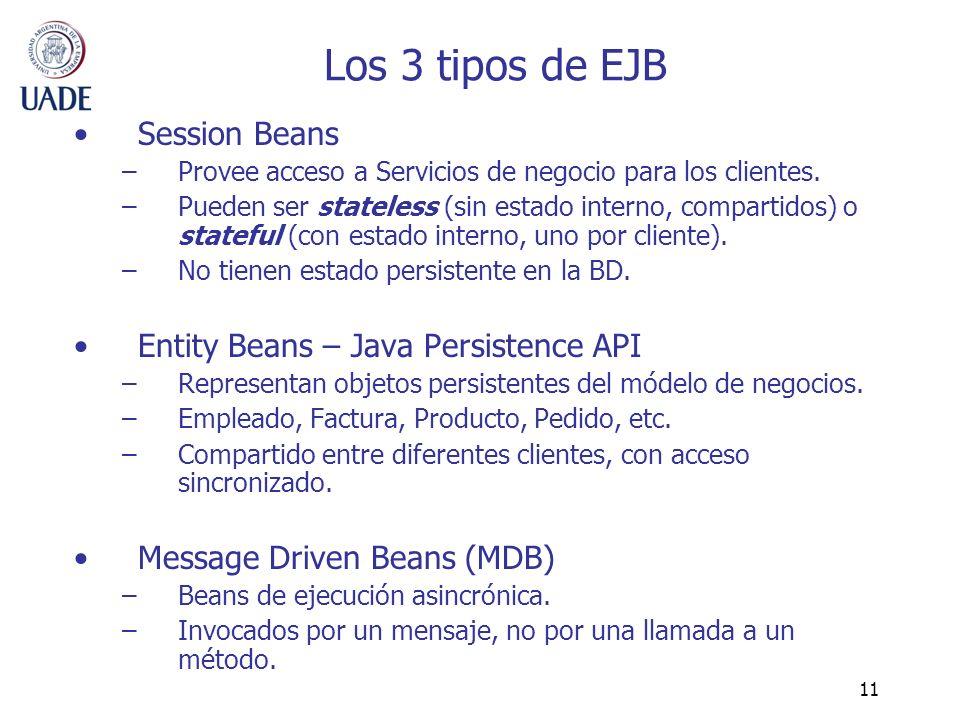 11 Los 3 tipos de EJB Session Beans –Provee acceso a Servicios de negocio para los clientes. –Pueden ser stateless (sin estado interno, compartidos) o