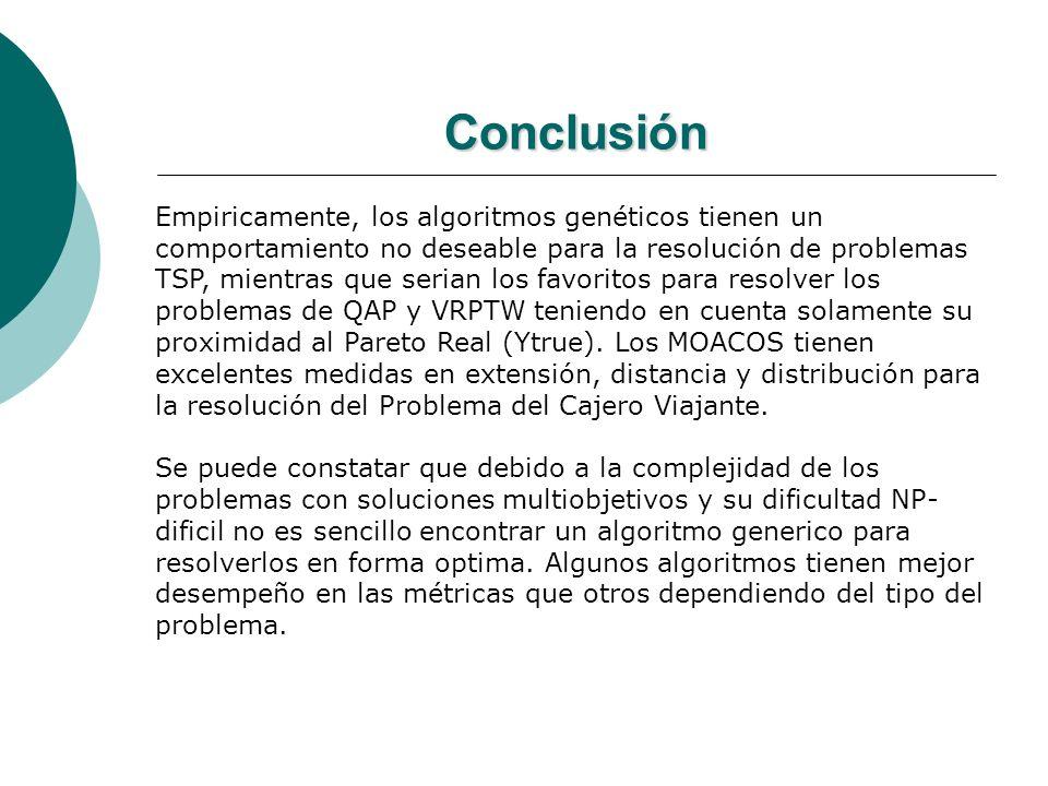 Conclusión Empiricamente, los algoritmos genéticos tienen un comportamiento no deseable para la resolución de problemas TSP, mientras que serian los f