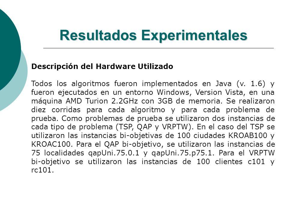 Resultados Experimentales Descripción del Hardware Utilizado Todos los algoritmos fueron implementados en Java (v. 1.6) y fueron ejecutados en un ento