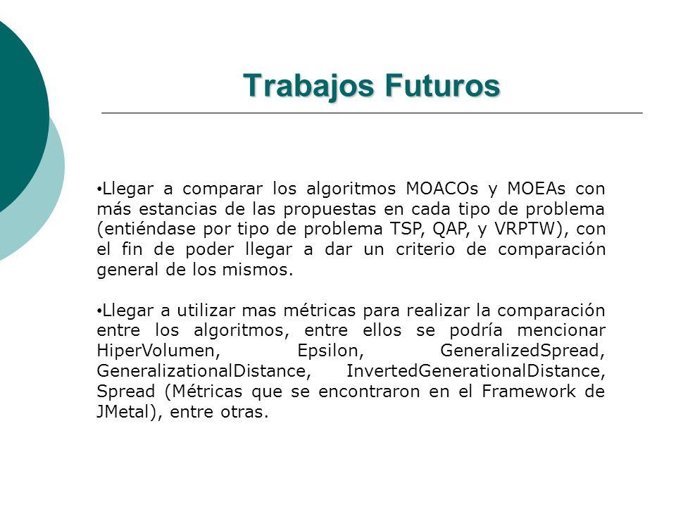 Trabajos Futuros Llegar a comparar los algoritmos MOACOs y MOEAs con más estancias de las propuestas en cada tipo de problema (entiéndase por tipo de