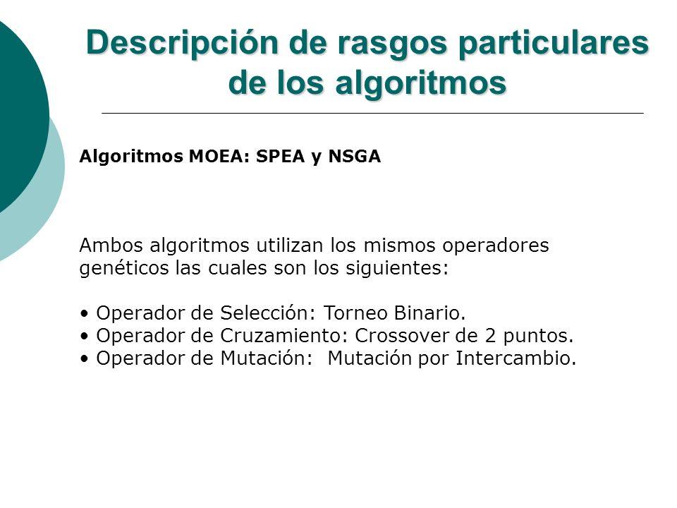 Descripción de rasgos particulares de los algoritmos Algoritmos MOEA: SPEA y NSGA Ambos algoritmos utilizan los mismos operadores genéticos las cuales